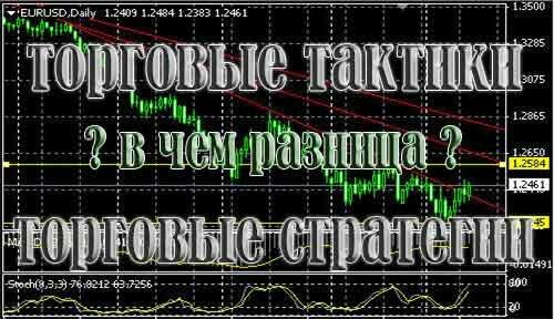 Torgovye-taktiki_Torgovye-strategii_v-chem-rasnica